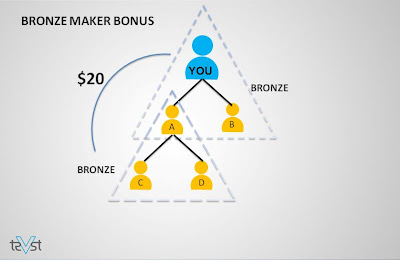 Bronze maker talkfusion-2
