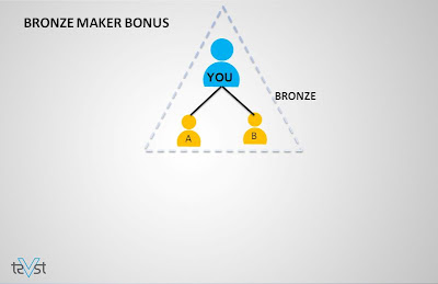 Bronze maker talkfusion