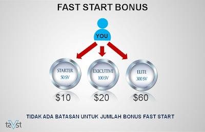 fast star bonus talk fusion